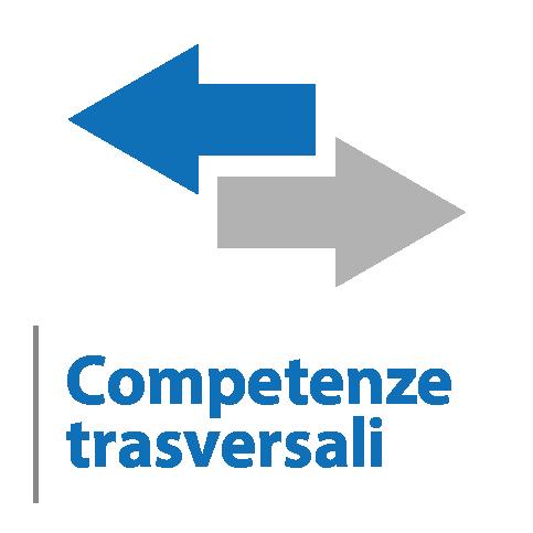 Competenze trasversali Ente F.IRE | Formazione finanziata